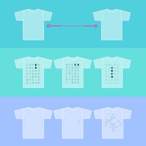 social textiles usage possibilities
