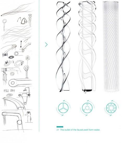 swirl faucet function schematic