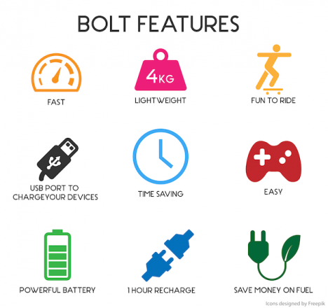 bolt features