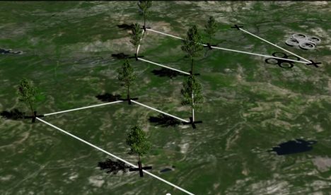 drone target mapping