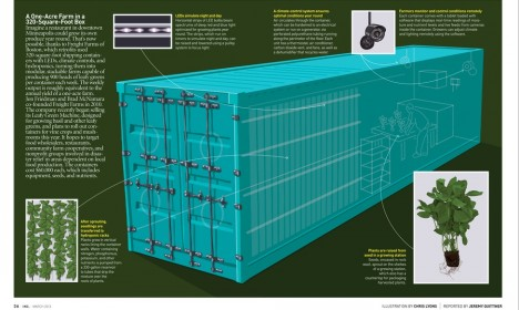 Freight Farms Shipping Containers As Mobile Farming Units