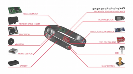 wearable device technology guide