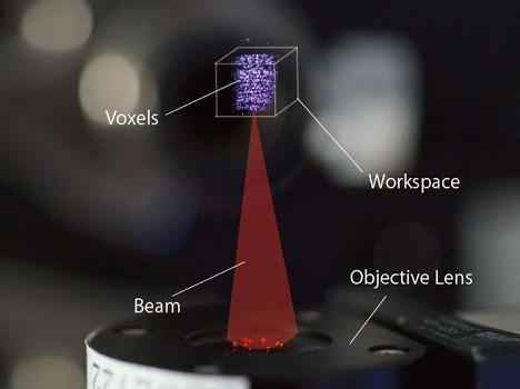 haptic beam study model