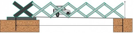 mobile bridge diagram