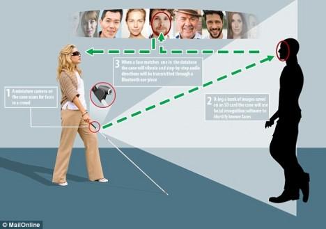 walking cane design