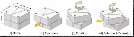 rotating shape shifting handheld navigation device