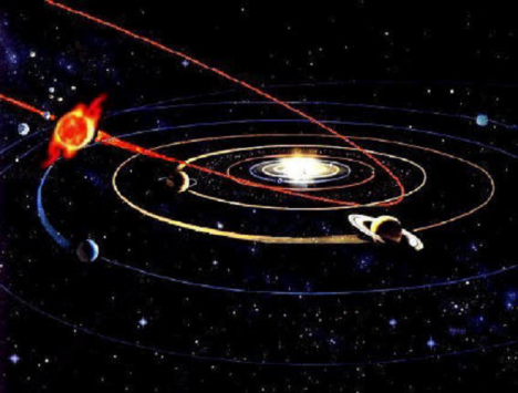 Beyond Pluto: New 9th Planet Orbits Once Per 15,000 Years ...