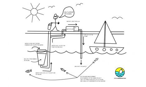 seabin diagram