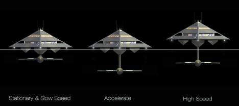 yacht design diagrams