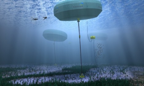 wave power concept