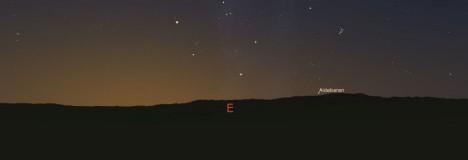 telescope locaiton