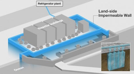 ice wall diagram